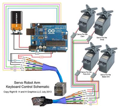 robotic arm using arduino pdf